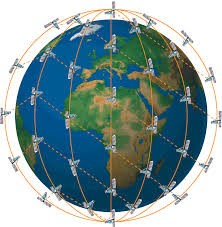 Iridium LEO Constellation